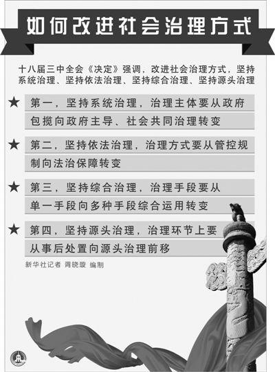 """牢牢把握""""四个治理""""原则 - 原珠苍粟 - 原珠苍粟"""