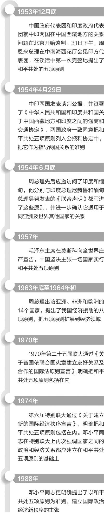 和平共处五项原则的提出背景、历史意义、当代价值 - 江湖如烟 - 江湖独行侠