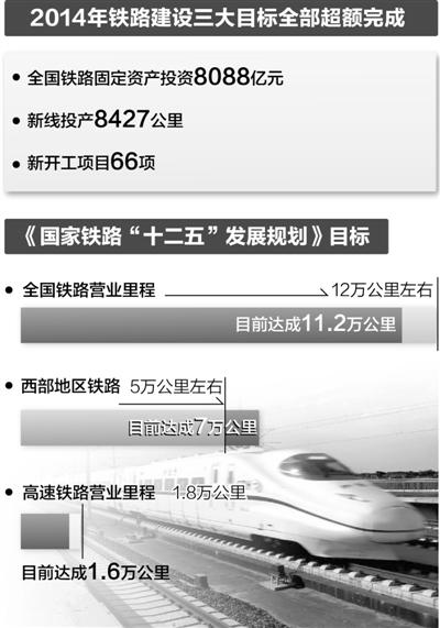 高铁超1.6万公里,居世界第一(经济聚焦) - 真忠 - luozheng.424.com的博客