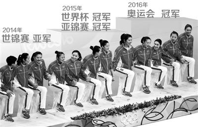 """制胜法宝是""""做好每一天""""(读懂中国女排·队) - 东山之子 - 东山之子的博客"""