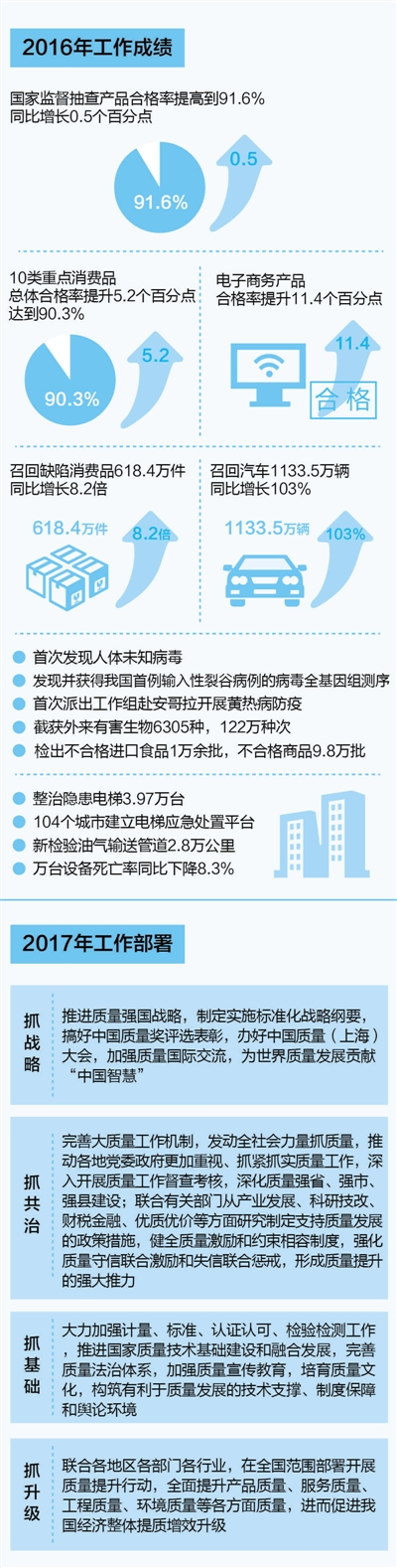 《 人民日报 》( 2017年01月10日   13 版) - wangguochun - wangguochun000 的博客