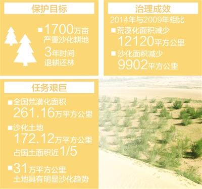 《 人民日报 》( 2017年01月23日   02 版) - wangguochun - wangguochun000 的博客