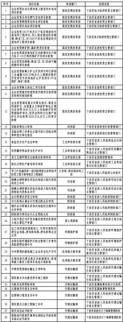 《 人民日报 》( 2017年02月10日   10 版) - wangguochun - wangguochun000 的博客