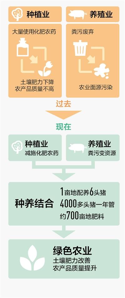 一喜一忧看账本――来自农业大省四川的农业供给侧结构性改革调研