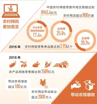http://www.shangoudaohang.com/wuliu/190429.html