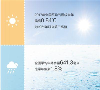 http://paper.people.com.cn/rmrb/res/2018-01/17/16/rmrb2018011716p8_b.jpg
