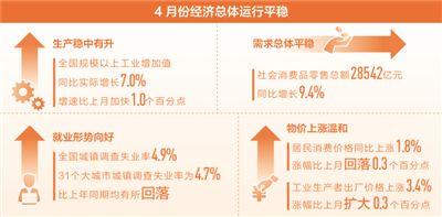 中国经济延续稳中向好态势(在国新办新闻发布会上)变性人莲莲