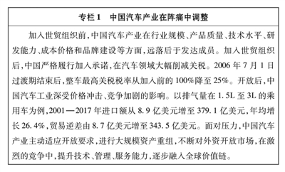 bf必发彩票可靠吗:中国与世界贸易组织