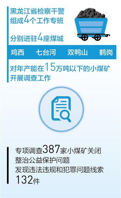 http://www.hljold.org.cn/qichexiaofei/72656.html
