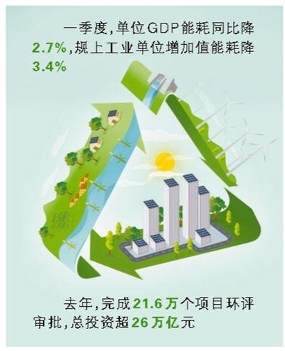 高水平保护促高质量发展