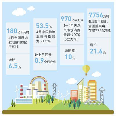 """子非集""""中国经济一定能够在风雨中不断壮大"""""""