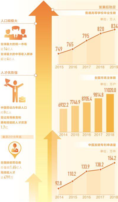 中国经济的韧性到底在何处?