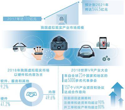 MR、AR、VR技术正全方位进入人们生活 虚拟现实由虚向实