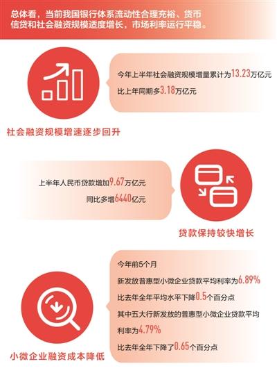 财经眼·政策落实年中探(上):金融及时雨  普惠千万家 ——来自福建省宁..