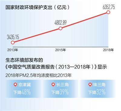 中国经济纵深谈:既要金山银山,也要绿水青山
