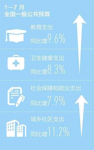 中国经济纵深谈:民生这个底兜得牢牢的