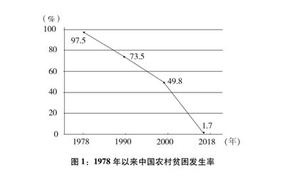 新时代的中国与世界