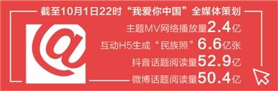 """<b>56个民族同唱""""我爱你中国""""</b>"""