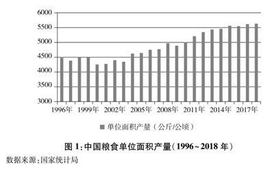 中国的粮食安全