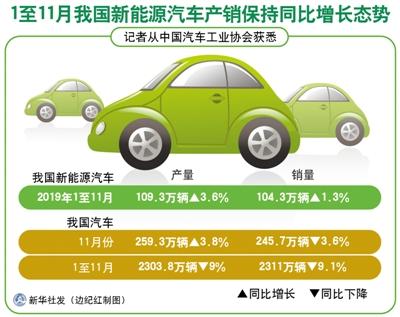 电动车充电怎样更方便(美丽中国·关注新能源汽车(下))