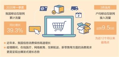 电子商务促消费升级(国务院联防联控机制发布会)