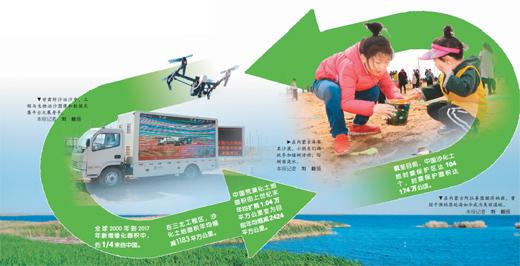 深圳搬迁 价格生態治理,中國給世界帶來了什麼