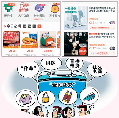 预计2020年中国拼购电商用户规模将达到5.08亿人