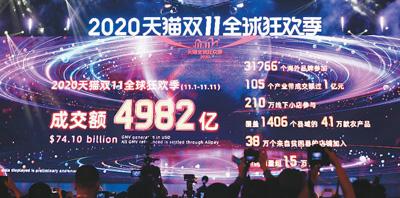 """""""双11""""各大电商成交总额逾7000亿元"""