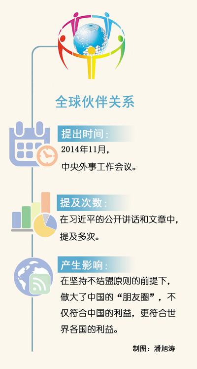 习近平治国理政关键词