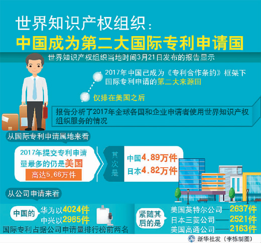 知识产权保护:中国40年走过欧美100年