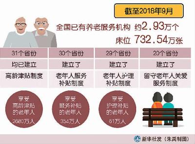 养老服务:住得上更要住得好_服务机构-养老-护理-需求 ()