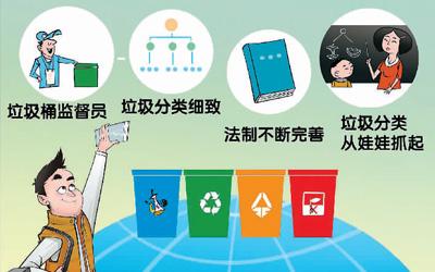 """""""垃圾战是中国的也是世界的""""(国际论道)"""