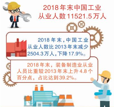 中国工业经济规模扩大 总量稳步增长