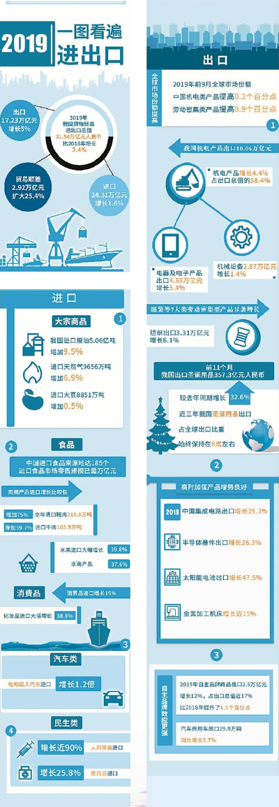 http://www.shangoudaohang.com/jinrong/285342.html