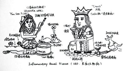 笔记日本图片卡通漫画图片