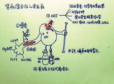 人民日报海外版漫画初恋图片