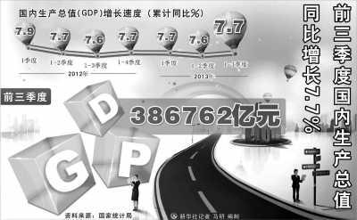 经济增速创出年度新高(热点聚焦) - 真忠 - luozheng.424.com的博客