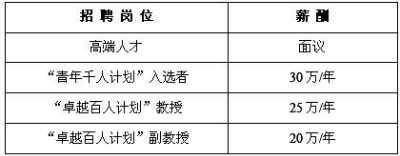 北京航空航天大学诚聘海内外杰出人才