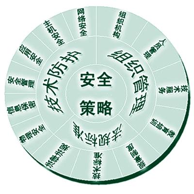 2014年中国计算机网络安全年会(第11届)28日在广东省