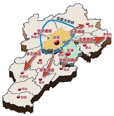京津冀产业结构调整引导基金
