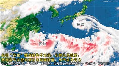 中国气象科技与世界共风雨