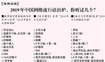 国家语言资源监测与研究中心:2019中国网络流行词出炉了