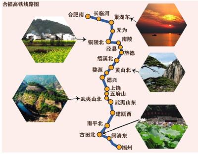 以婺源和黄山为例,根据合福高铁线路图显示,二者只相距一站,可以说