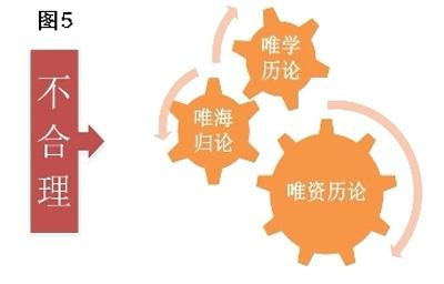 天空之城李志吉他谱-当前,全面深化改革加快推进,创新创业创客战略深入实施.从中国目