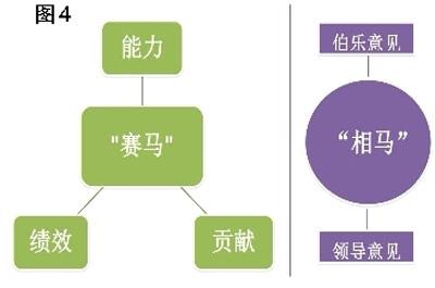 李志天空之城曲谱-当前,全面深化改革加快推进,创新创业创客战略深入实施.从中国目