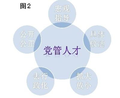 天空之城李志曲谱简谱-当前,全面深化改革加快推进,创新创业创客战略深入实施.从中国目