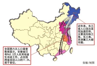 人口流入城市地图