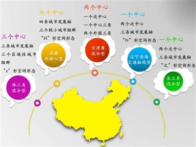辽宁沿海经济带城镇空间结构研究