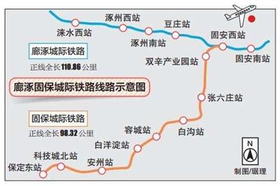 人们可以乘飞机飞至北京