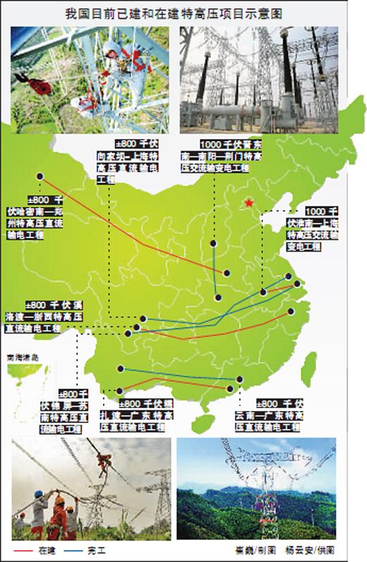 500kv 华中电网地理接线图